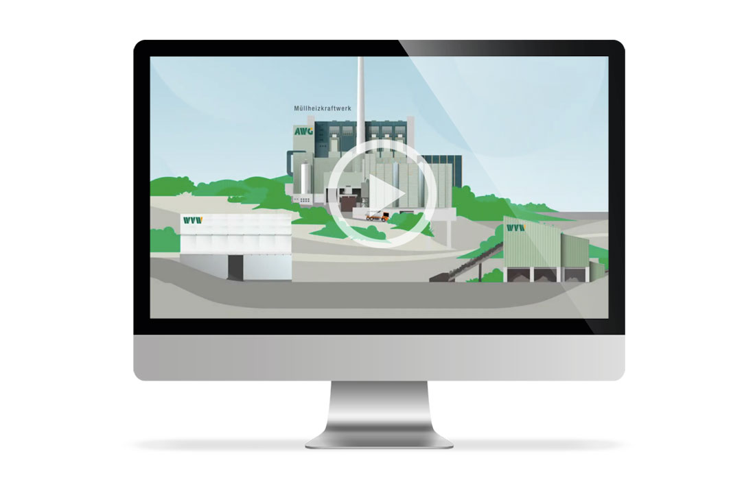 AWG | Animation Müllheizkraftwerk