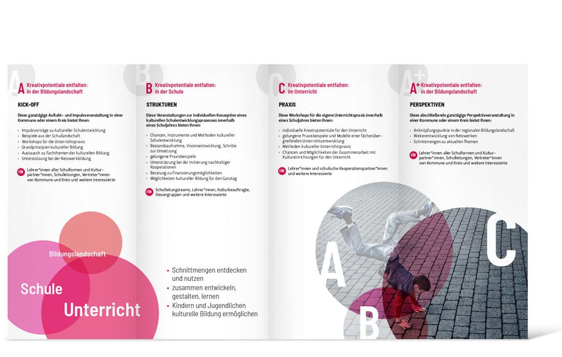 Kreativpotentiale entfalten NRW | Flyer Innenseite